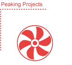 Peaking Projects Titles
