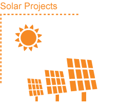 Solar Project Titles
