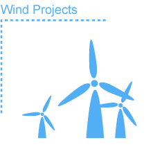 Wind Projects Title